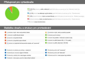 Ukázka z analýzy obsahu stránek